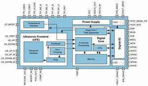 As6031 Ultrasonic Flow Converter