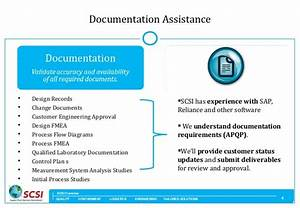 get relief for your ppap grief With ppap documents
