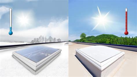 Acrylglas Mit Intelligenter Sonnenschutzfunktion by Acrylglas Mit Intelligenter Sonnenschutzfunktion