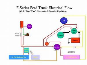 Ford Ammeter Wiring Diagram