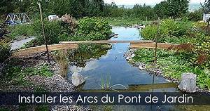 les 10 meilleures idees de la categorie pont de jardin sur With beautiful decoration d un petit jardin 1 comment installer un ruisseau ou une cascade au bassin