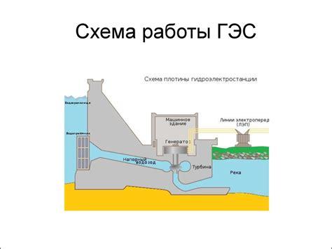 Приливная электроэнергетика история и пути развития. Реферат. Физика. 20140727