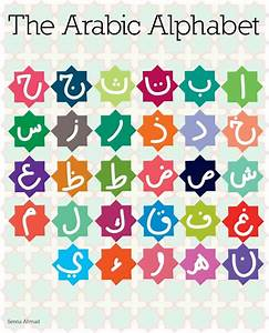 17 best images about arabic alphabet on pinterest arabic With arabic letters for kids
