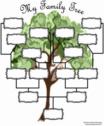 Tree Blank Chart Template Templates Allbusinesstemplates