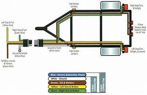 Image Result For 4 Pin Trailer Wiring Diagram
