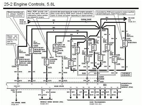 1988 Ford Bronco Fuel Line Diagram by 1992 Ford Bronco Diagrams Pictures And Sounds