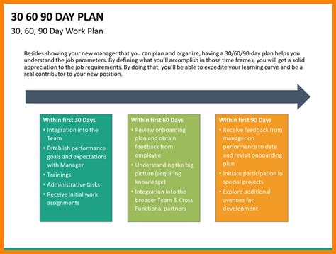 day plan template powerpoint   day plan