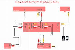 Inspirational Wiring Diagram Making Sample  Diagrams  Digramssample  Diagramimages