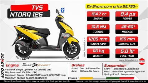 New Tvs 125 Ntorq First Look Smart Scooter