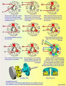 Brushless Dc Motor Winding Diagram