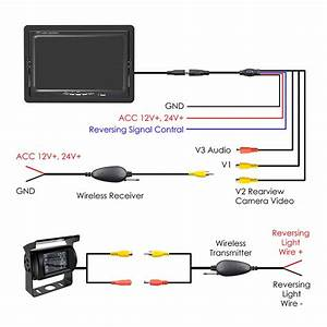 Chevy Backup Camera Wiring Diagram