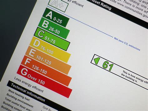 Какая техника в доме потребляет больше всего электричества?