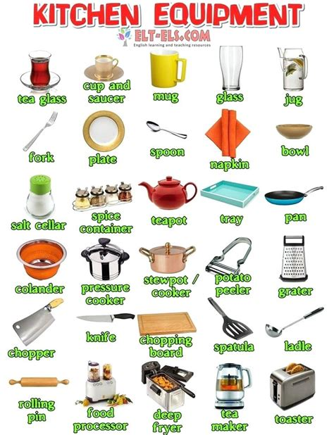 remodeling kitchen island vocabulary in the kitchen kitchen vocabulary vocabulary