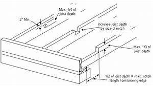 Floor systems deflection and vibration deformation of for Notching a floor joist