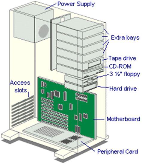 Lowter Basic Parts