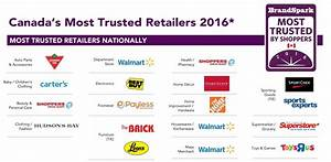 Canada's Most Trusted Retailers: Big Players Come Out On ...