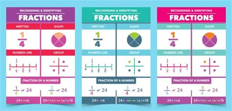 recognising  identifying fractions paperzip