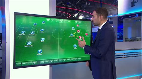 Chelsea 3-4-3 Formation Analysed