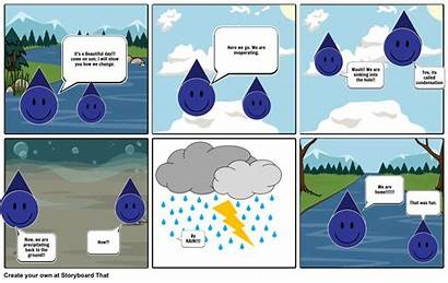 Cycle Comic Water Strip Example Dog Science
