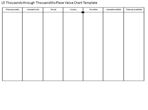 place value chart template l1 unlabeled hundreds to hundredths place value chart template ppt