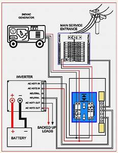 Image Result For Generator Transfer Switch Wiring  With