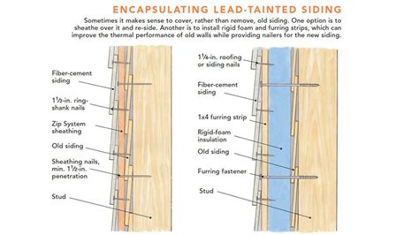 side  lead tainted siding installing siding