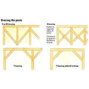 installing beams deck building how to design build a deck diy advice