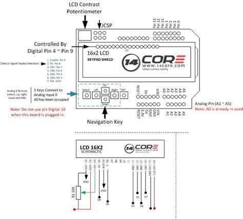 wiring  lcd  keypad shield  arduino corecom