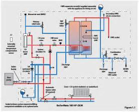 Air Source Heat Pump System Diagram Images