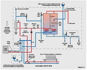 Mitsubishi Electric Ecodan Advanced Air Source Heat