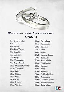 wedding and anniversary gemstones 10th anniversary is With 5th wedding anniversary stone