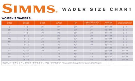 buying waders     guide
