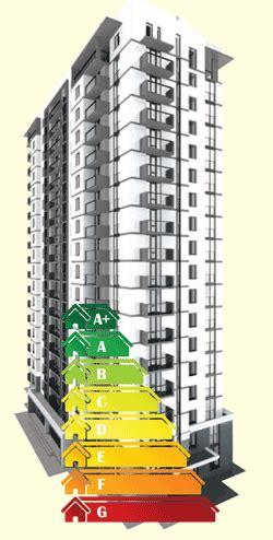 Реферат энергоэффективные здания.