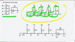 Block Diagram Equations