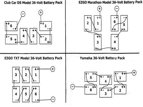 Golf Cart Battery Diagram batteries for ez go golf cart wiring diagram wiring forums