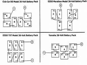 Ezgo Golf Cart Wiring Diagram Batteries