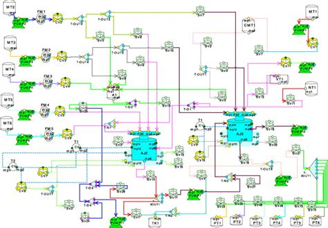 process flow diagram examples visio