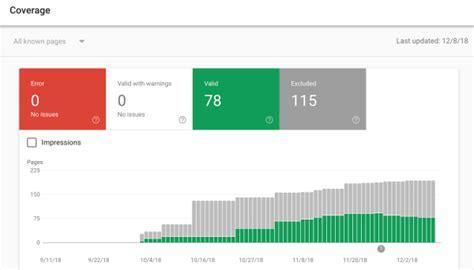 Top Seo Audit Tools Online Hikes