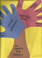 Heredity Tree; fantastic for student side of science ...