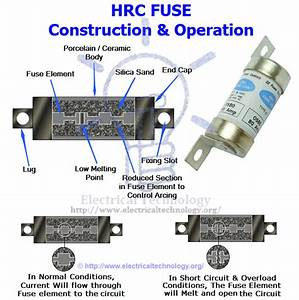 Hrc Fuse  High Rupturing Capacity Fuse  And Its Types