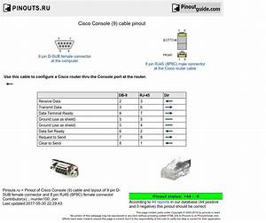 Image Result For Cisco Console Cable Wiring Diagram