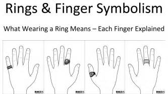 how do you wear wedding rings rings finger symbolism which finger should you wear a ring on rings meanings