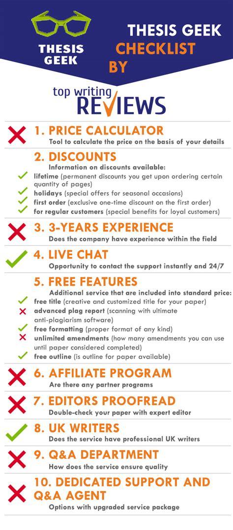 the pro resume writer program review