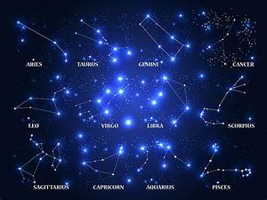 Astrology Explained: What Is Astrology? - Inside Astrology