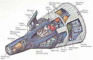 Gemini Space Program Rocket (page 2) - Pics about space