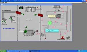 Process Flow Diagram Of Hvac