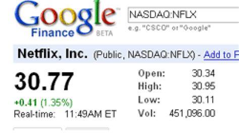 Stock Quote Stock Quotes Quotesgram