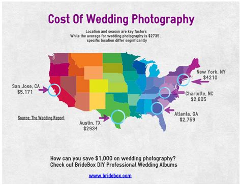 wedding photographer cost top 20 wedding photographers in