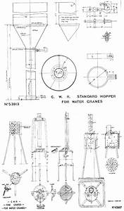 Miscellaneous  Operating Equipment  U0026 Practices