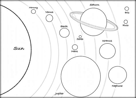 Printable Solar System Coloring Pages The Planets